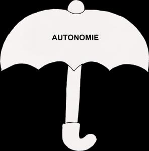 Autonomie met daaronder verantwoordelijkheid, ontwikkeling, veiligheid en eigenheid.